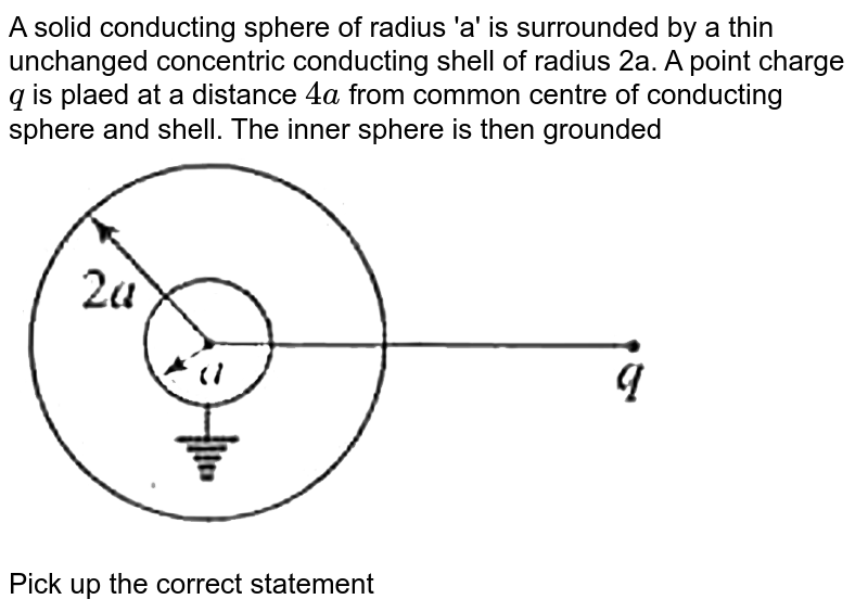 """A solid conducting sphere of radius 'a' is surrounded by a thin unchanged concentric conducting shell of radius 2a. A point charge `q` is plaed at a distance `4a` from common centre of conducting sphere and shell. The inner sphere is then grounded <br> <img src=""""https://d10lpgp6xz60nq.cloudfront.net/physics_images/BMS_PHY_EAC_DPP3_5_E01_078_Q01.png"""" width=""""80%""""> <br> Pick up the correct statement"""