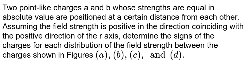 Two point-like charges a and b whose strengths are equal in absolute value are positioned at a certain distance from each other. Assuming the field strength is positive in the direction coinciding with the positive direction of the r axis, determine the signs of the charges for each distribution of the field strength between the charges shown in Figures `(a), (b), (c), and (d).`