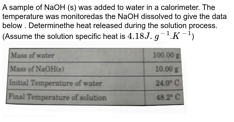 """A sample  of NaOH (s) was added to water in a calorimeter. The temperature was monitoredas the NaOH dissolved to give the data below . Determinethe heat released during the solution process.(Assume the solution specific heat is `4.18J.g^(-1)`.`K^(-1)`) <br> <img src=""""https://d10lpgp6xz60nq.cloudfront.net/physics_images/GRB_PHY_CHM_P1_V03_QB_C06_E01_559_Q01.png"""" width=""""80%"""">"""