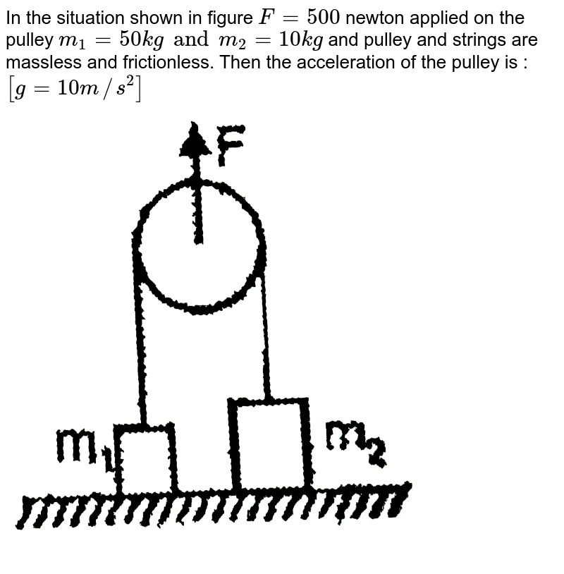 """In the situation shown in figure `F=500` newton applied on the pulley `m_(1)=50 kg and m_(2) = 10 kg` and pulley and strings are massless and frictionless. Then the acceleration of the pulley is : `[g = 10 m//s^(2)]` <br> <img src=""""https://d10lpgp6xz60nq.cloudfront.net/physics_images/EAM_MEC_V01_C02_E01_115_Q01.png"""" width=""""80%"""">"""