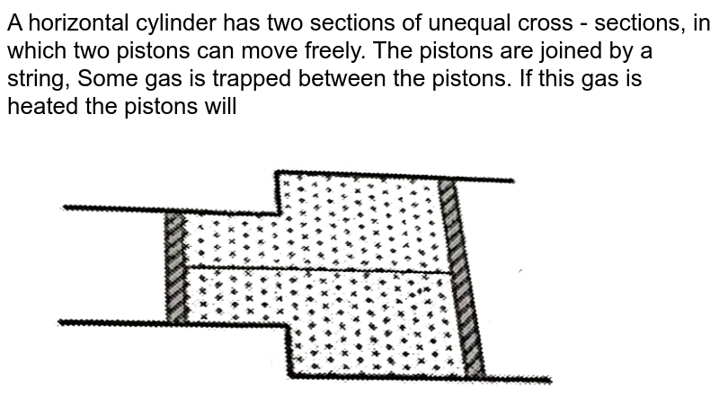 """A horizontal cylinder has two sections of unequal cross - sections, in which two pistons can move freely. The pistons are joined by a string, Some gas is trapped between the pistons. If this gas is heated the pistons will <br>  <img src=""""https://d10lpgp6xz60nq.cloudfront.net/physics_images/DRM_MEC_PHY_C02_E01_020_Q01.png"""" width=""""80%"""">"""