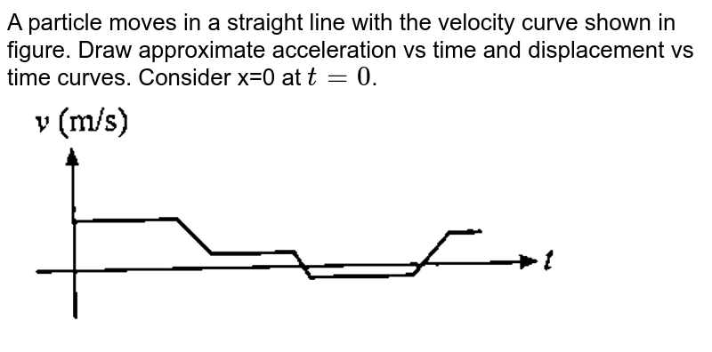 """A particle moves in a straight line with the velocity curve shown in figure. Draw approximate acceleration vs time and displacement vs time curves. Consider x=0 at `t = 0`. <br> <img src=""""https://d10lpgp6xz60nq.cloudfront.net/physics_images/GAL_PHY_MEC_V01_C01_E01_295_Q01.png"""" width=""""80%"""">"""