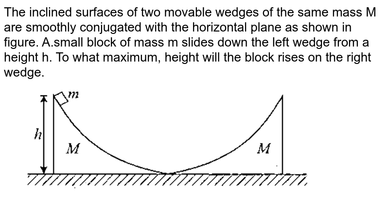 """The inclined surfaces of two movable wedges of the same mass M are smoothly conjugated with the horizontal plane as shown in figure. A.small block of mass m slides down the left wedge from a height h. To what maximum, height will the block rises on the right wedge. <br> <img src=""""https://d10lpgp6xz60nq.cloudfront.net/physics_images/GAL_PHY_MEC_V01_C04_E01_209_Q01.png"""" width=""""80%"""">"""