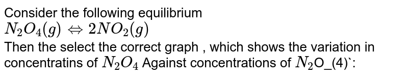 Consider the following equilibrium  <br> `N_(2)O_(4)(g)hArr2NO_(2)(g)` <br> Then the select the correct graph , which shows the variation in concentratins of `N_(2)O_(4)` Against concentrations of `N_(2)`O_(4)`: