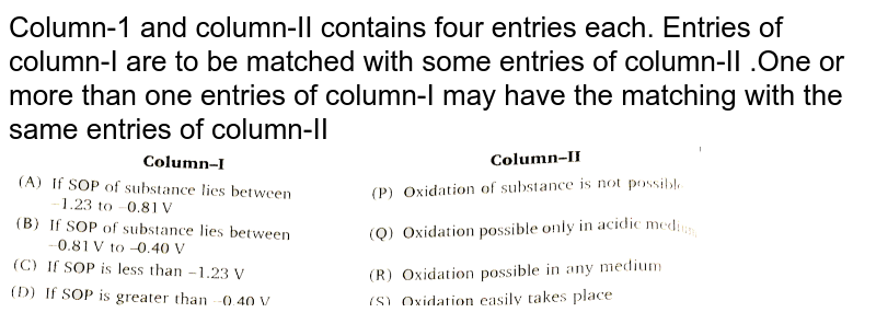 """Column-1 and column-II contains four entries each. Entries of column-I are to be matched with some entries of column-II .One or more than one entries of column-I may have the matching with the same entries of column-II <br> <img src=""""https://d10lpgp6xz60nq.cloudfront.net/physics_images/NRA_PHY_CHM_JMA_C08_E01_218_Q01.png"""" width=""""80%"""">"""