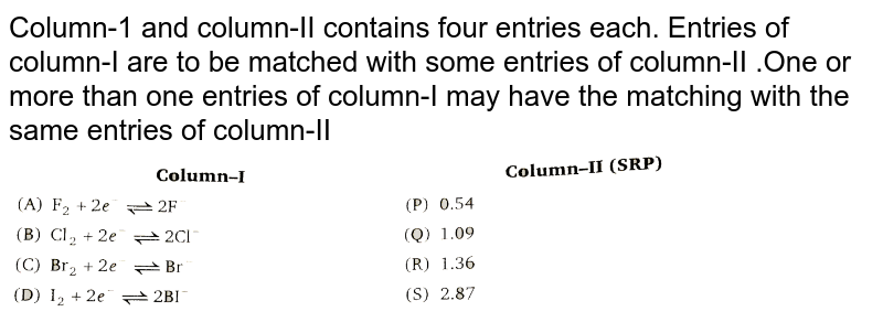 """Column-1 and column-II contains four entries each. Entries of column-I are to be matched with some entries of column-II .One or more than one entries of column-I may have the matching with the same entries of column-II <br> <img src=""""https://d10lpgp6xz60nq.cloudfront.net/physics_images/NRA_PHY_CHM_JMA_C08_E01_219_Q01.png"""" width=""""80%"""">"""