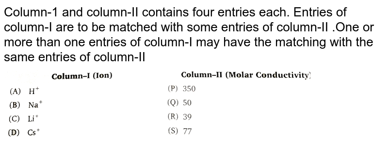 """Column-1 and column-II contains four entries each. Entries of column-I are to be matched with some entries of column-II .One or more than one entries of column-I may have the matching with the same entries of column-II <br> <img src=""""https://d10lpgp6xz60nq.cloudfront.net/physics_images/NRA_PHY_CHM_JMA_C08_E01_222_Q01.png"""" width=""""80%"""">"""