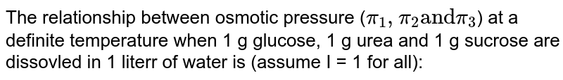 """The relationship between osmotic pressure (`pi_(1),pi_(2) """"and"""" pi_(3)`) at a definite  temperature  when 1 g glucose, 1 g urea and 1 g sucrose are dissovled in 1 literr of water  is (assume I = 1 for all):"""