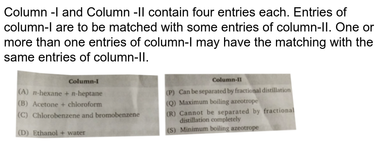 """Column -I and Column -II contain four entries each. Entries of column-I are to be matched with some entries of column-II. One or more than one entries of column-I may have the matching with the same entries of column-II. <img src=""""https://d10lpgp6xz60nq.cloudfront.net/physics_images/NRA_PHY_CHM_JMA_C09_E01_174_Q01.png"""" width=""""80%"""">"""