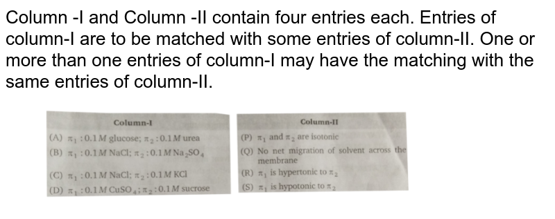 """Column -I and Column -II contain four entries each. Entries of column-I are to be matched with some entries of column-II. One or more than one entries of column-I may have the matching with the same entries of column-II. <img src=""""https://d10lpgp6xz60nq.cloudfront.net/physics_images/NRA_PHY_CHM_JMA_C09_E01_175_Q01.png"""" width=""""80%"""">"""