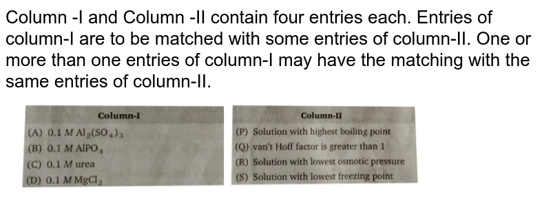 """Column -I and Column -II contain four entries each. Entries of column-I are to be matched with some entries of column-II. One or more than one entries of column-I may have the matching with the same entries of column-II. <img src=""""https://d10lpgp6xz60nq.cloudfront.net/physics_images/NRA_PHY_CHM_JMA_C09_E01_176_Q01.png"""" width=""""80%"""">"""