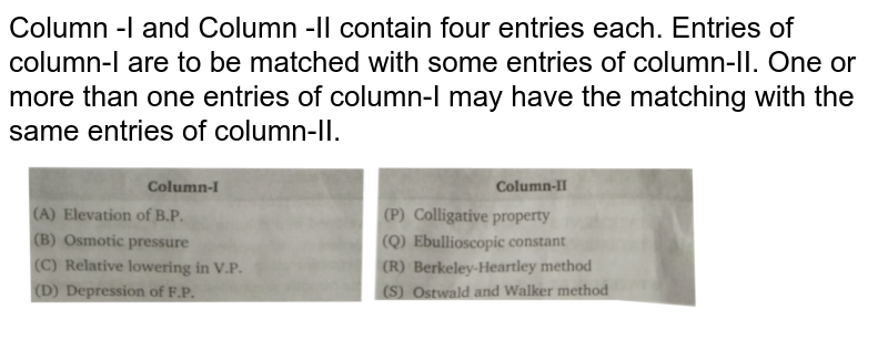 """Column -I and Column -II contain four entries each. Entries of column-I are to be matched with some entries of column-II. One or more than one entries of column-I may have the matching with the same entries of column-II. <img src=""""https://d10lpgp6xz60nq.cloudfront.net/physics_images/NRA_PHY_CHM_JMA_C09_E01_178_Q01.png"""" width=""""80%"""">"""