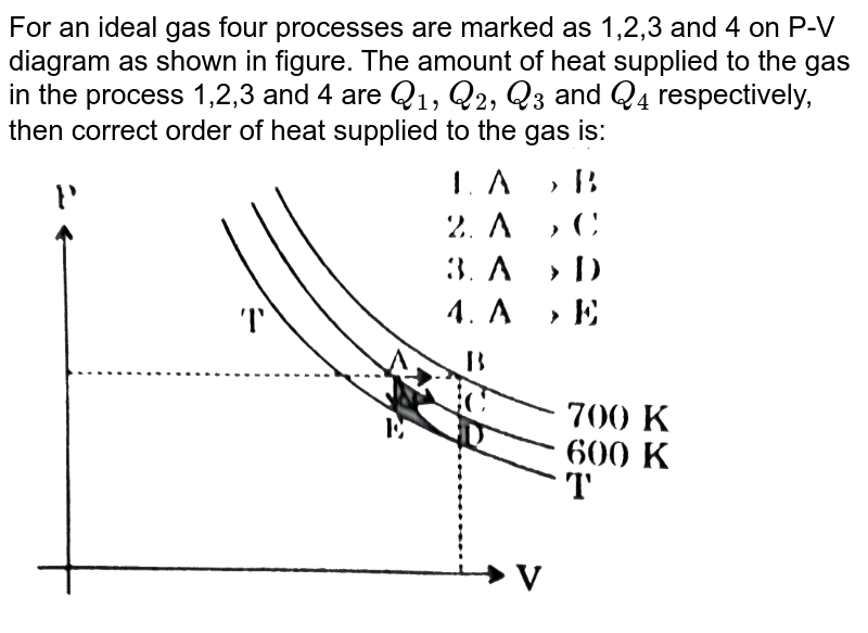 """For an ideal gas four processes are marked as 1,2,3 and 4 on P-V diagram as shown in figure. The amount of heat supplied to the gas in the process 1,2,3 and 4 are `Q_(1),Q_(2),Q_(3)` and `Q_(4)` respectively, then correct order of heat supplied to the gas is: <br> <img src=""""https://d10lpgp6xz60nq.cloudfront.net/physics_images/GRB_PHY_CHM_P2_V03_QB_C13_E01_011_Q01.png"""" width=""""80%"""">"""