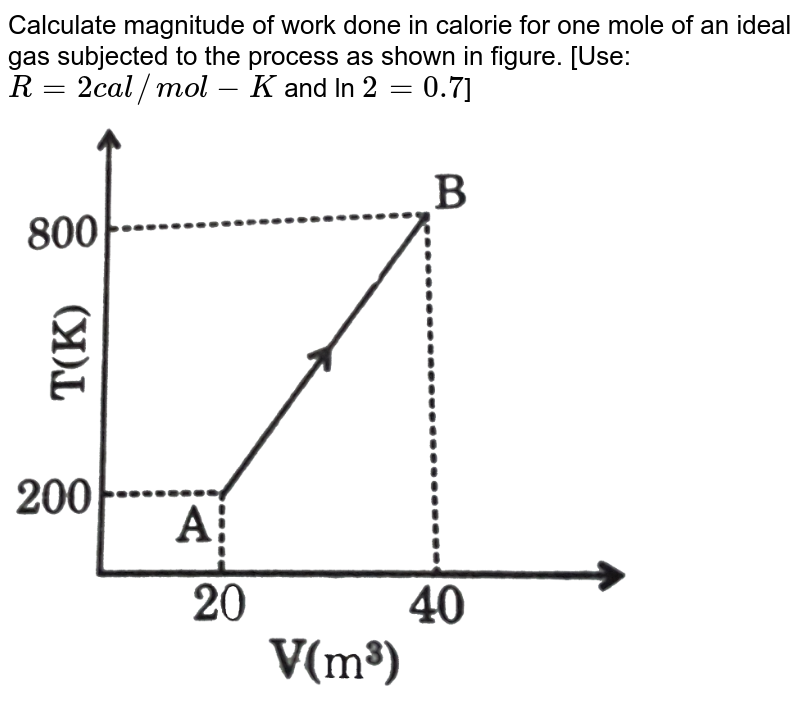 """Calculate magnitude of work done in calorie for one mole of an ideal gas subjected to the process as shown in figure. [Use: `R = 2 cal//mol-K` and ln `2 = 0.7`] <br> <img src=""""https://d10lpgp6xz60nq.cloudfront.net/physics_images/GRB_PHY_CHM_P2_V03_QB_C13_E01_019_Q01.png"""" width=""""80%"""">"""