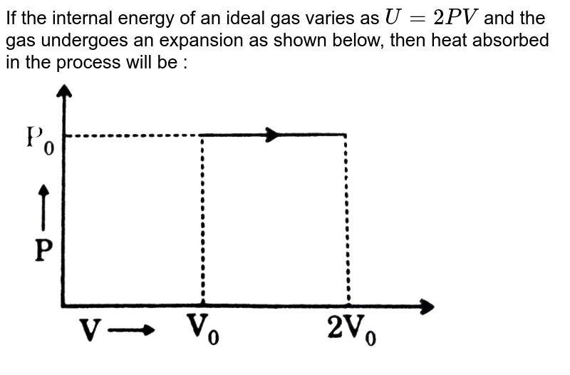 """If the internal energy of an ideal gas varies as `U = 2PV` and the gas undergoes an expansion as shown below, then heat absorbed in the process will be :  <br> <img src=""""https://d10lpgp6xz60nq.cloudfront.net/physics_images/GRB_PHY_CHM_P2_V03_QB_C13_E01_032_Q01.png"""" width=""""80%"""">"""