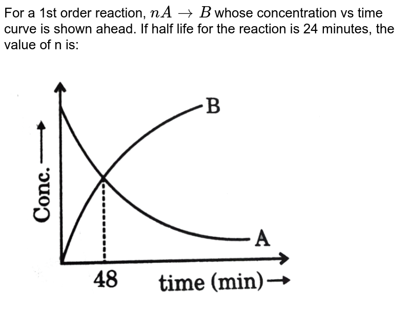 """For a 1st order reaction, `nA rarr B` whose concentration vs time curve is shown ahead. If half life for the reaction is 24 minutes, the value of n is: <br> <img src=""""https://d10lpgp6xz60nq.cloudfront.net/physics_images/GRB_PHY_CHM_P2_V03_QB_C13_E01_161_Q01.png"""" width=""""80%"""">"""