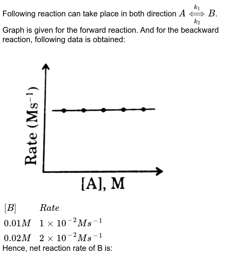 """Following reaction can take place in both direction `A overset(k_(1))underset(k_(2))hArr B`. Graph is given for the forward reaction. And for the beackward reaction, following data is obtained: <br> <img src=""""https://d10lpgp6xz60nq.cloudfront.net/physics_images/GRB_PHY_CHM_P2_V03_QB_C13_E01_203_Q01.png"""" width=""""80%""""> <br> `{:([B],Rate),(0.01M,1 xx 10^(-2)Ms^(-1)),(0.02M,2xx 10^(-2)Ms^(-1)):}` <br> Hence, net reaction rate of B is:"""