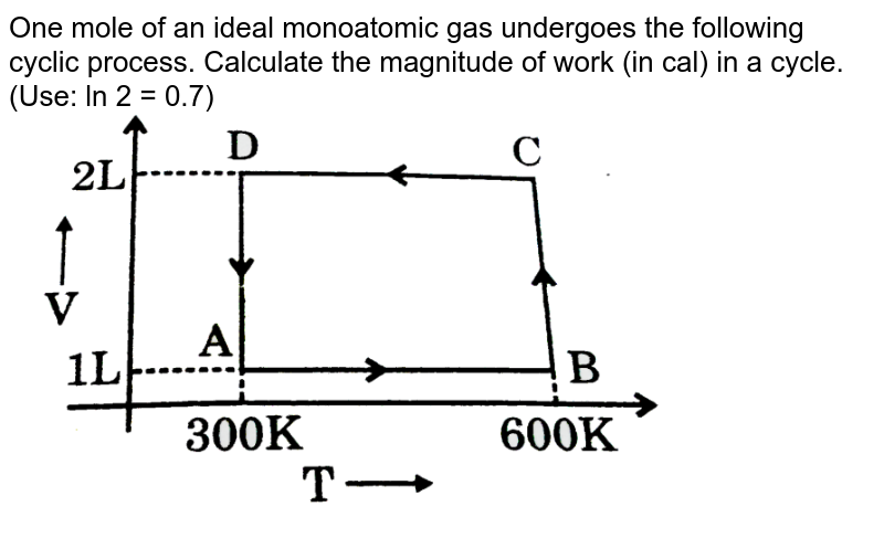 """One mole of an ideal monoatomic gas undergoes the following cyclic process. Calculate the magnitude of work (in cal) in a cycle. (Use: ln 2 = 0.7) <br> <img src=""""https://d10lpgp6xz60nq.cloudfront.net/physics_images/GRB_PHY_CHM_P2_V03_QB_C13_E01_424_Q01.png"""" width=""""80%"""">"""