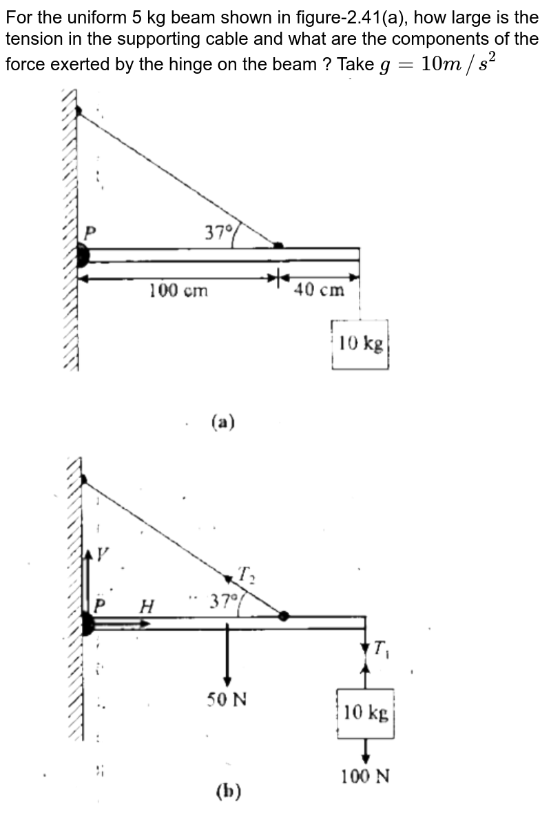 """For the uniform 5 kg beam shown in figure-2.41(a), how large is the tension in the supporting cable and what are the components of the force exerted by the hinge on the beam ? Take `g = 10 m//s^(2)`  <br> <img src=""""https://d10lpgp6xz60nq.cloudfront.net/physics_images/GAL_PHY_MEC_V01_C02_S01_012_Q01.png"""" width=""""80%"""">"""