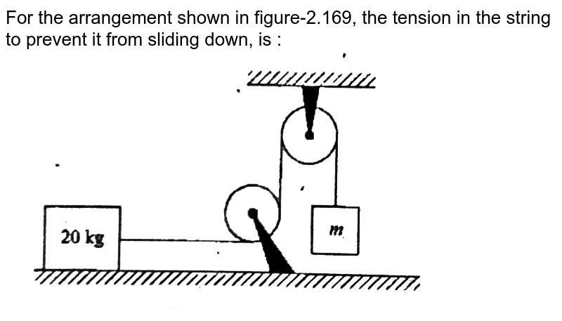"""For the arrangement shown in figure-2.169, the tension in the string to prevent it from sliding down, is : <br> <img src=""""https://d10lpgp6xz60nq.cloudfront.net/physics_images/GAL_PHY_MEC_V01_C02_E01_206_Q01.png"""" width=""""80%"""">"""