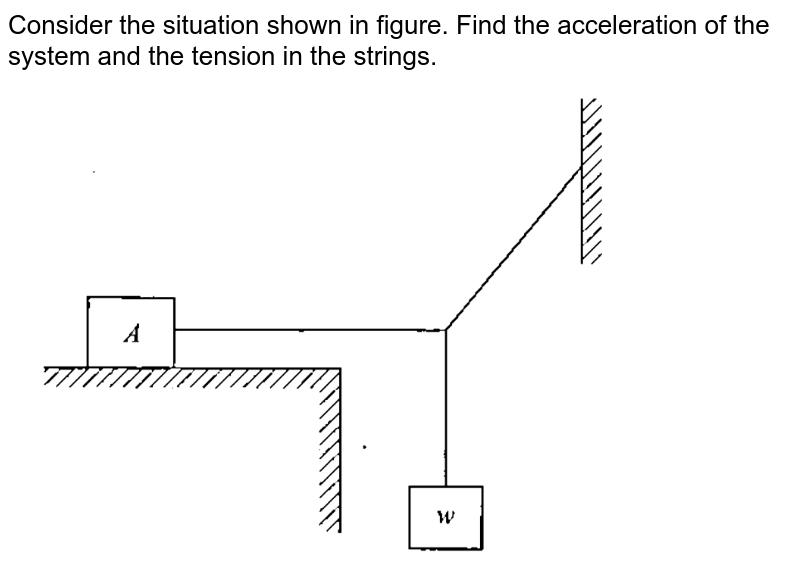"""Consider the situation shown in figure. Find the acceleration of the system and the tension in the strings. <br> <img src=""""https://d10lpgp6xz60nq.cloudfront.net/physics_images/GAL_PHY_MEC_V01_C02_E01_327_Q01.png"""" width=""""80%"""">"""