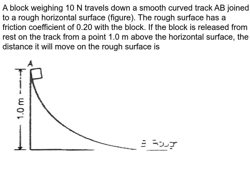 """A block weighing 10 N travels down a smooth curved track AB joined to a rough horizontal surface (figure). The rough surface has a friction coefficient of 0.20 with the block. If the block is released from rest on the track from a point 1.0 m above the horizontal surface, the distance it will move on the rough surface is <br> <img src=""""https://d10lpgp6xz60nq.cloudfront.net/physics_images/MPP_PHY_C05_E01_003_Q01.png"""" width=""""80%"""">"""