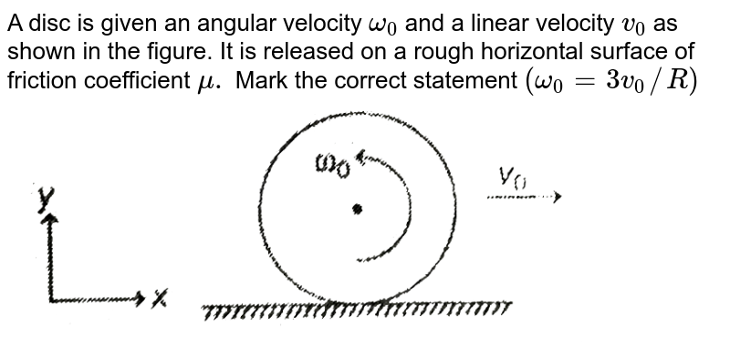 """A disc is given an angular velocity `omega_(0)` and a linear velocity `v_(0)` as shown in the figure. It is released on a rough horizontal surface of friction coefficient `mu.` Mark the correct statement `(omega_(0)=3v_(0)//R)` <img src=""""https://d10lpgp6xz60nq.cloudfront.net/physics_images/MPP_PHY_C08_E01_060_Q01.png"""" width=""""80%"""">"""