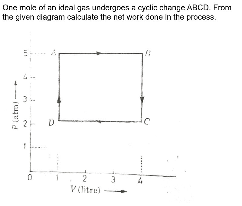 """One mole of an ideal gas undergoes a cyclic change ABCD. From the given diagram calculate the net work done in the process. <br> <img src=""""https://d10lpgp6xz60nq.cloudfront.net/physics_images/SLA_PHY_C15_S01_001_Q01.png"""" width=""""80%"""">"""