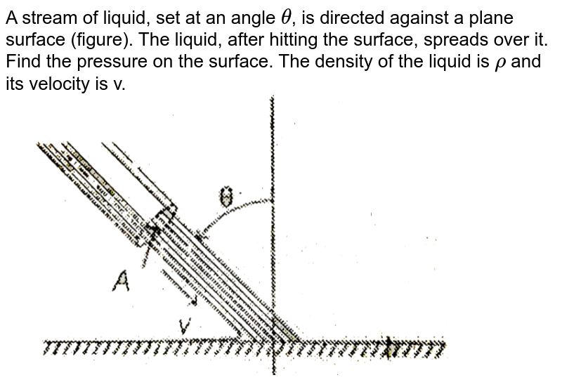 """A stream of liquid, set at an angle `theta`, is directed against a plane surface (figure). The liquid, after hitting the surface, spreads over it. Find the pressure on the surface. The density of the liquid is `rho` and its velocity is v. <br> <img src=""""https://d10lpgp6xz60nq.cloudfront.net/physics_images/MPP_PHY_C10_E01_129_Q01.png"""" width=""""80%"""">"""
