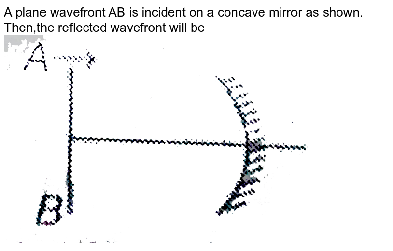 """A plane wavefront AB is incident on a concave mirror as shown. Then,the reflected wavefront will be  <br> <img src=""""https://d10lpgp6xz60nq.cloudfront.net/physics_images/MPP_PHY_C14_E01_053_Q01.png"""" width=""""80%"""">"""