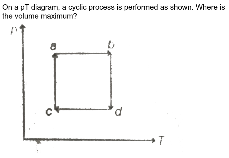 """On a pT diagram, a cyclic process is performed as shown. Where is the volume maximum? <br> <img src=""""https://d10lpgp6xz60nq.cloudfront.net/physics_images/MPP_PHY_C13_E01_169_Q01.png"""" width=""""80%"""">"""