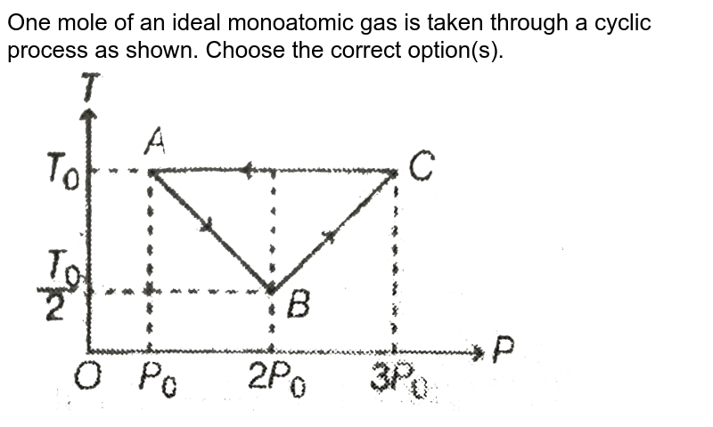 """One mole of an ideal monoatomic gas is taken through a cyclic process as shown. Choose the correct option(s). <br> <img src=""""https://d10lpgp6xz60nq.cloudfront.net/physics_images/MPP_PHY_C13_E01_227_Q01.png"""" width=""""80%"""">"""