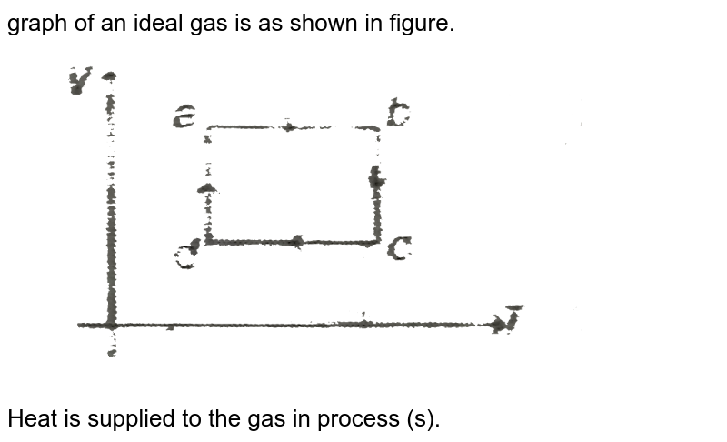 """graph of an ideal gas is as shown in figure. <br> <img src=""""https://d10lpgp6xz60nq.cloudfront.net/physics_images/MPP_PHY_C13_E01_234_Q01.png"""" width=""""80%""""> <br> Heat is supplied to the gas in process (s)."""
