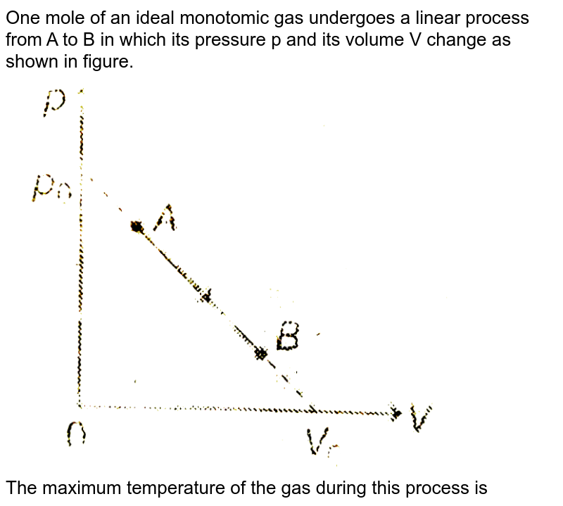 """One mole of an ideal monotomic gas undergoes a linear process from A to B in which its pressure p and its volume V change as shown in figure. <br> <img src=""""https://d10lpgp6xz60nq.cloudfront.net/physics_images/MPP_PHY_C13_E01_256_Q01.png"""" width=""""80%""""> <br> The maximum temperature of the gas during this process is"""