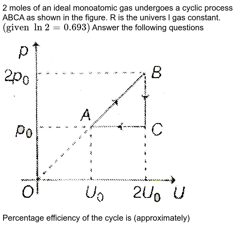 """2 moles of an ideal monoatomic gas undergoes a cyclic process ABCA as shown in the figure. R is the univers l gas constant. `(""""given  ln 2""""=0.693)` Answer the following questions <br> <img src=""""https://d10lpgp6xz60nq.cloudfront.net/physics_images/MPP_PHY_C13_E01_266_Q01.png"""" width=""""80%""""> <br> Percentage efficiency of the cycle is (approximately)"""
