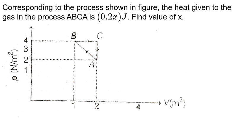 """Corresponding to the process shown in figure, the heat given to the gas in the process ABCA is `(0.2x)J`. Find value of x. <br> <img src=""""https://d10lpgp6xz60nq.cloudfront.net/physics_images/MPP_PHY_C13_E01_293_Q01.png"""" width=""""80%"""">"""