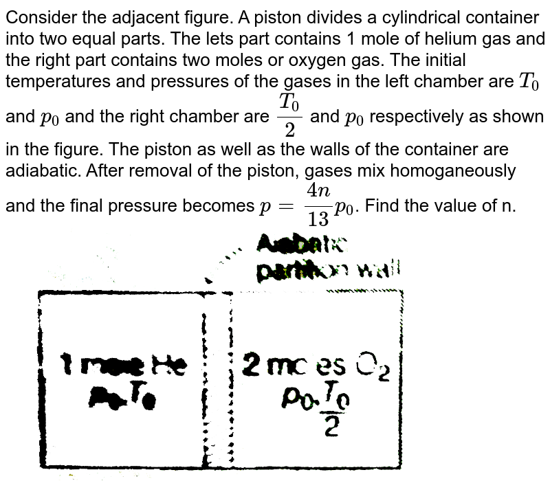 """Consider the adjacent figure. A piston divides a cylindrical container into two equal parts. The lets part contains 1 mole of helium gas and the right part contains two moles or oxygen gas. The initial temperatures and pressures of the gases in the left chamber are `T_(0)` and `p_(0)` and the right chamber are `(T_(0))/(2)` and `p_(0)` respectively as shown in the figure. The piston as well as the walls of the container are adiabatic. After removal of the piston, gases mix homoganeously and the final pressure becomes `p=(4n)/(13)p_(0)`. Find the value of n. <br> <img src=""""https://d10lpgp6xz60nq.cloudfront.net/physics_images/MPP_PHY_C13_E01_300_Q01.png"""" width=""""80%"""">"""