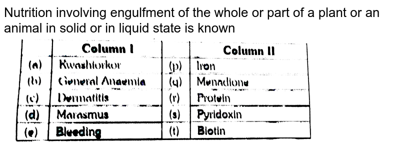 """Nutrition involving engulfment of the whole or part of  a plant or an animal in solid or in liquid state is known <br>  <img src=""""https://d10lpgp6xz60nq.cloudfront.net/physics_images/ERRL_BIO_NCERT_NEET_V01_5_1_E01_334_Q01.png"""" width=""""80%"""">"""