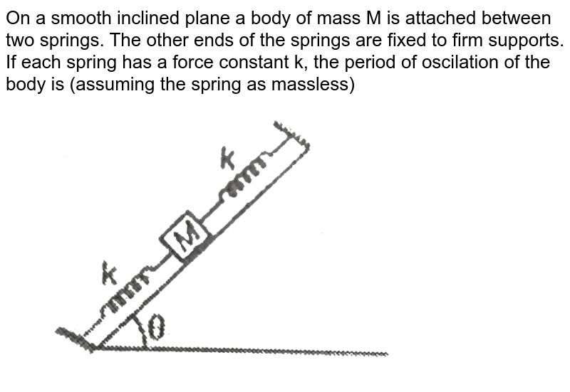 """On a smooth inclined plane a body of mass M is attached between two springs. The other ends of the springs are fixed to firm supports. If each spring has a force constant k, the period of oscilation of the body is (assuming the spring as massless) <br> <img src=""""https://d10lpgp6xz60nq.cloudfront.net/physics_images/MPP_PHY_C11_E01_018_Q01.png"""" width=""""80%"""">"""