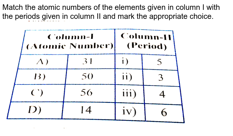 """Match the atomic numbers of the elements given in column I with the periods given in column II and mark the appropriate choice. <br> <img src=""""https://d10lpgp6xz60nq.cloudfront.net/physics_images/NAR_CHM_V01_XI_C03_E01_213_Q01.png"""" width=""""80%"""">"""