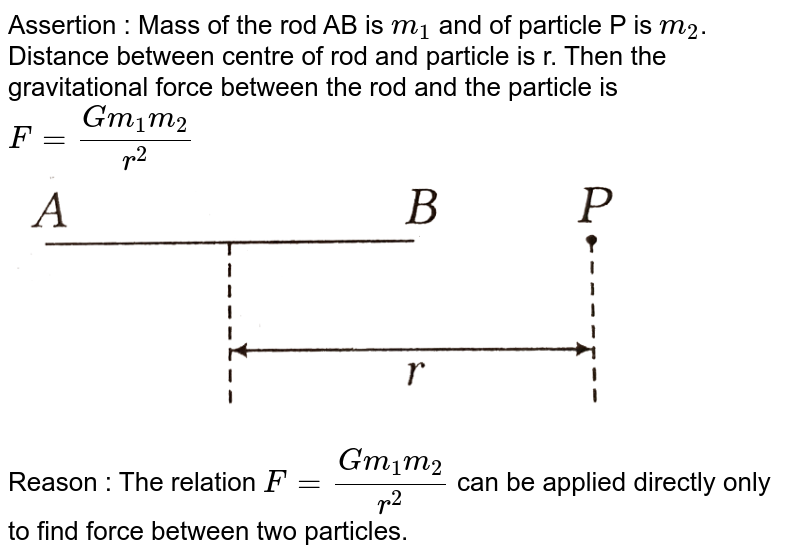 """Assertion : Mass of the rod AB is `m_(1)` and of particle P is `m_(2)`. Distance between centre of rod and particle is r. Then the gravitational force between the rod and the particle is <br> `F=(Gm_(1)m_(2))/(r^(2))` <br> <img src=""""https://d10lpgp6xz60nq.cloudfront.net/physics_images/ARH_NEET_PHY_OBJ_V01_C10_E01_190_Q01.png"""" width=""""80%""""> <br> Reason : The relation `F=(Gm_(1)m_(2))/(r^(2))` can be applied directly only to find force between two particles."""