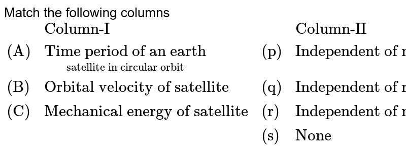 """Match the following columns <br> `{:(,""""Column-I"""",,""""Column-II""""),(""""(A)"""",underset(""""satellite in circular orbit"""")(""""Time period of an earth""""),""""(p)"""",""""Independent of mass of satellite""""),(""""(B)"""",""""Orbital velocity of satellite"""",""""(q)"""",""""Independent of radius of orbit""""),(""""(C)"""",""""Mechanical energy of satellite"""",""""(r)"""",""""Independent of mass of earth""""),(,,""""(s)"""",""""None""""):}`"""