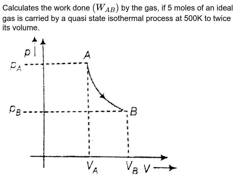 """Calculates the work done `(W_(AB))` by the gas, if 5 moles of an ideal gas is carried by a quasi state isothermal process at 500K to twice its volume. <br> <img src=""""https://d10lpgp6xz60nq.cloudfront.net/physics_images/BIT_PHY_C17_E01_007_Q01.png"""" width=""""80%"""">"""