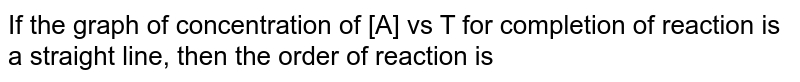 If the graph of concentration of  [A] vs T for completion of reaction is a straight line, then the order of reaction is