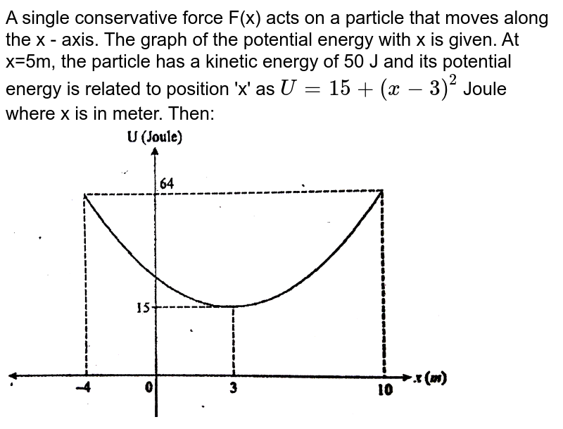 """A single conservative force F(x) acts on a particle that moves along the x - axis. The graph of the potential energy with x is given. At x=5m, the particle has a kinetic energy of 50 J and its potential energy is related to position 'x' as `U=15+(x-3)^(2)` Joule where x is in meter. Then: <br> <img src=""""https://d10lpgp6xz60nq.cloudfront.net/physics_images/GAL_PHY_MEC_V01_C03_E01_228_Q01.png"""" width=""""80%"""">"""