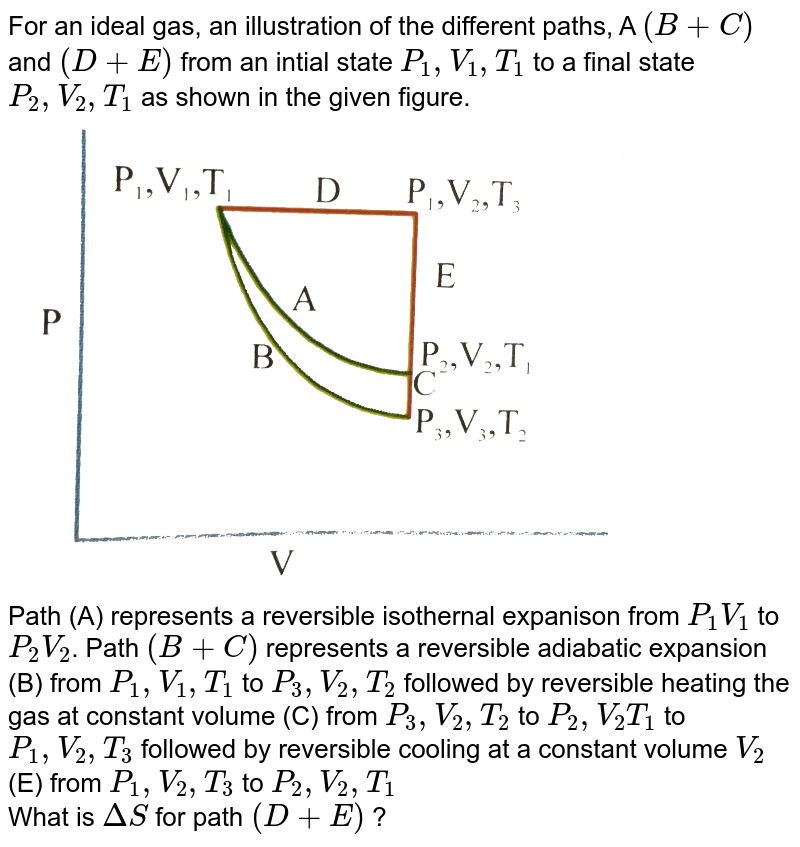 """For an ideal gas, an illustration of the different paths, A `(B + C)` and `(D + E)` from an intial state `P_(1), V_(1), T_(1)` to a final state `P_(2), V_(2), T_(1)` as shown in the given figure. <br> <img src=""""https://d10lpgp6xz60nq.cloudfront.net/physics_images/NAR_CHM_XII_V03_C02_E01_527_Q01.png"""" width=""""80%""""> <br> Path (A) represents a reversible isothernal expanison from `P_(1)V_(1)` to `P_(2)V_(2)`. Path `(B + C)` represents a reversible adiabatic expansion (B) from `P_(1), V_(1), T_(1)` to `P_(3), V_(2), T_(2)` followed by reversible heating the gas at constant volume (C) from `P_(3), V_(2), T_(2)` to `P_(2), V_(2) T_(1)` to `P_(1) , V_(2), T_(3)` followed by reversible cooling at a constant volume `V_(2)` (E) from `P_(1), V_(2), T_(3)` to `P_(2), V_(2), T_(1)` <br> What is `Delta S` for path `(D + E)` ?"""