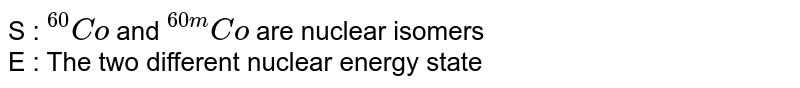 """S : `""""""""^(60)Co` and `""""""""^(60m)Co` are nuclear isomers  <br> E : The two different nuclear energy state"""