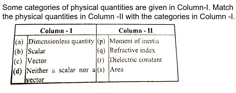 """Some categories of physical quantities are given in Column-I. Match the physical quantities in Column -II with the categories in Column -I. <br> <img src=""""https://d10lpgp6xz60nq.cloudfront.net/physics_images/GRB_AM_PHY_C01_E01_149_Q01.png"""" width=""""80%"""">"""