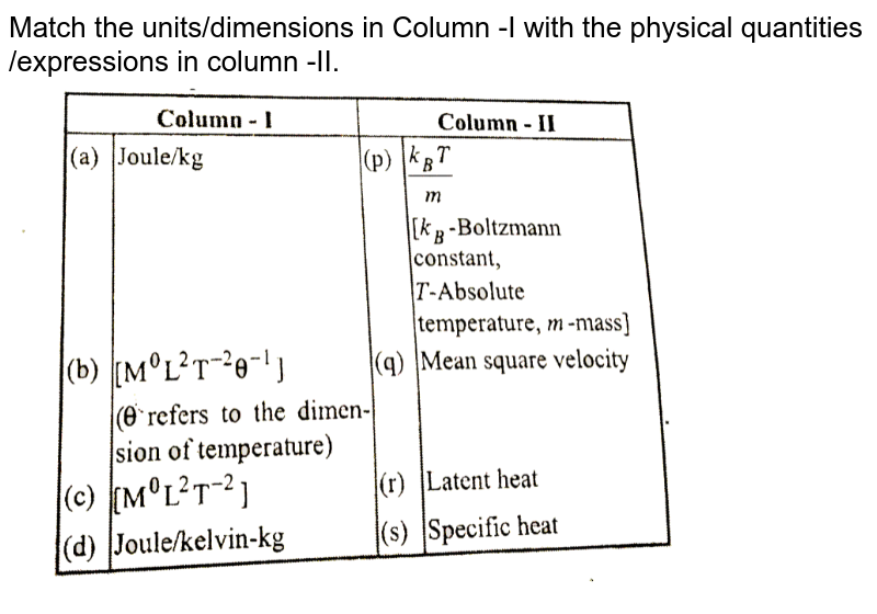 """Match the units/dimensions in Column -I with the physical quantities /expressions in column -II. <br> <img src=""""https://d10lpgp6xz60nq.cloudfront.net/physics_images/GRB_AM_PHY_C01_E01_154_Q01.png"""" width=""""80%"""">"""