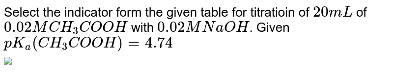 """Select the indicator form the given table for titratioin of `20 mL` of `0.02 M CH_(3)COOH` with `0.02M NaOH`. Given `pK_(a)(CH_(3)COOH) = 4.74`  <br> <img src=""""https://d10lpgp6xz60nq.cloudfront.net/physics_images/NAR_CHM_V02_XI_C03_E01_470_Q01.png"""" width=""""80%"""">"""